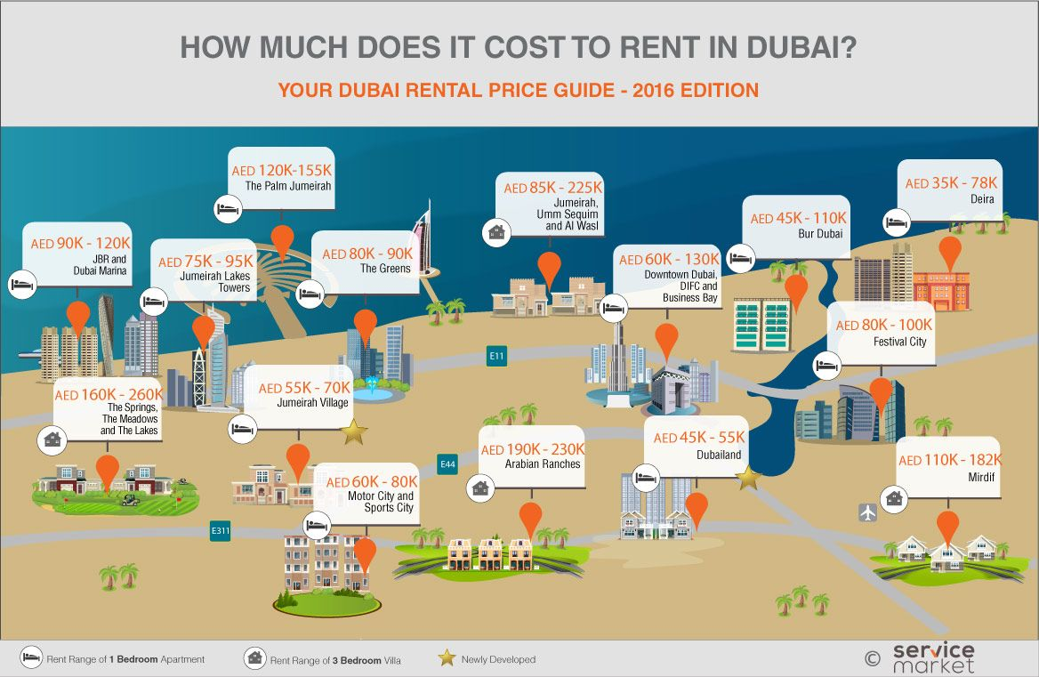 How Much Does A One Bedroom Apartment Cost How Much Do You Need To Earn To Rent An Apartment In