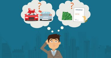 Your Guide to Buying the Right Car
